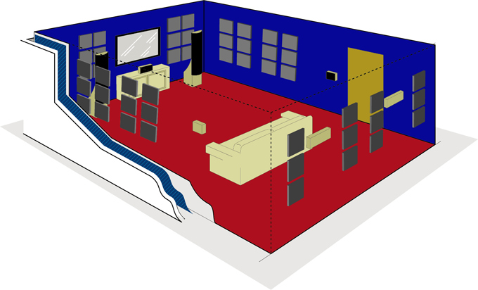 basis home theater soundproofing kit. Black Bedroom Furniture Sets. Home Design Ideas