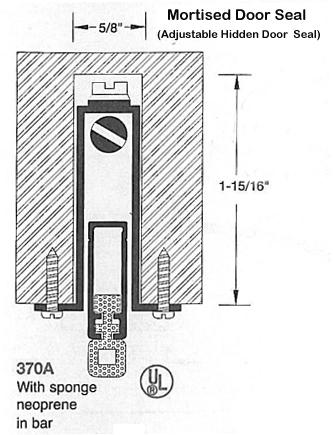 Commercial Soundproofing Door Kits