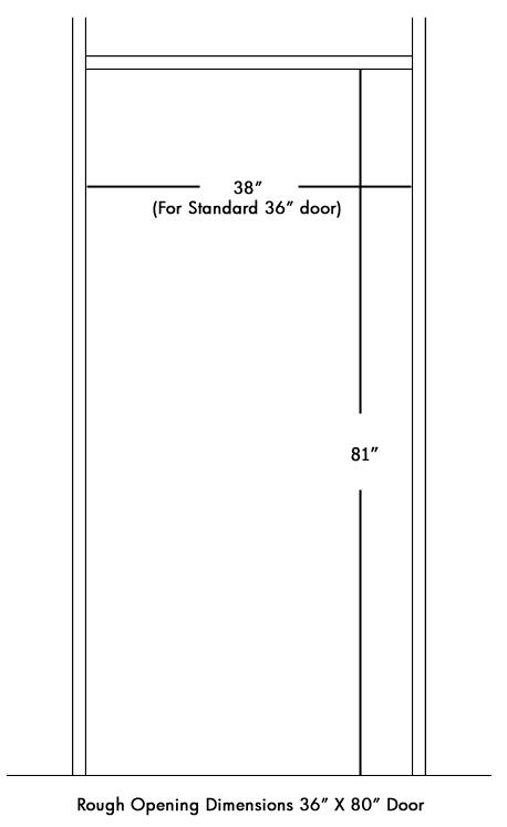 Commercial Soundproof Doors